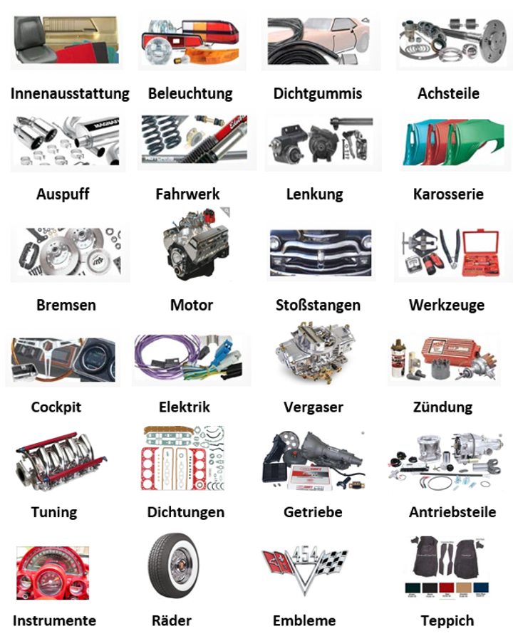 Car Parts In English And French